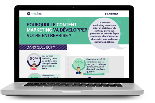 ordinateur-pourquoi-le-content-marketing-va-developper-votre-entreprise.png